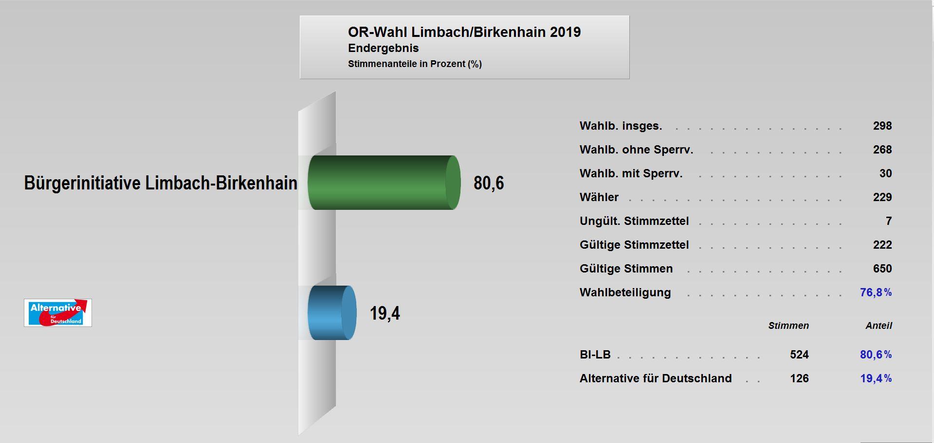 OR-Wahl_2019_Endergebnis.JPG