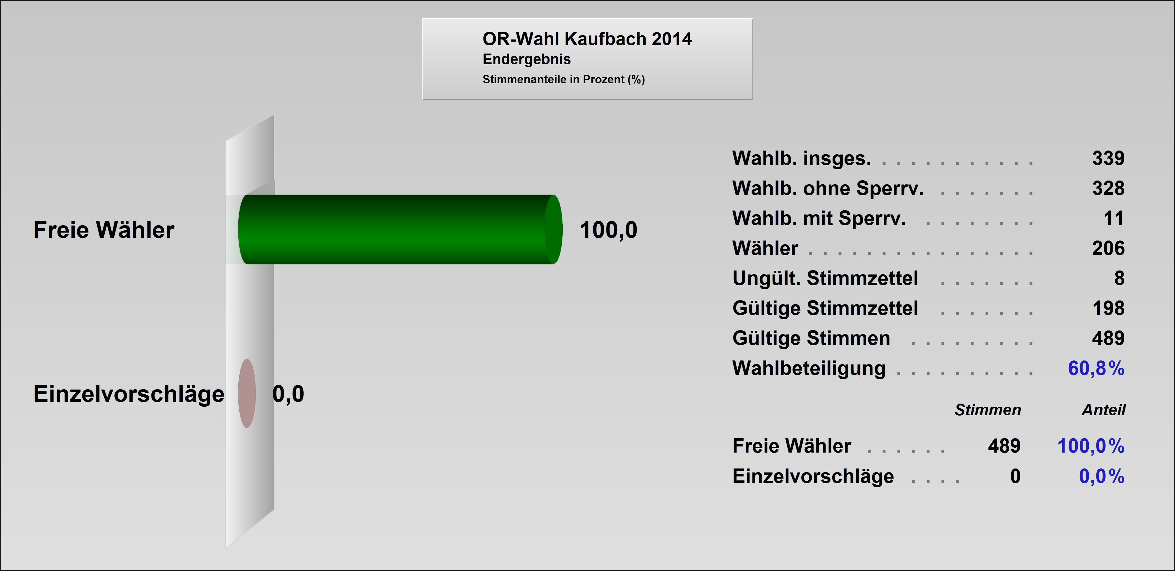 ORat2014-Kaufbach.jpg